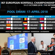 Championnat d'Europe 2018